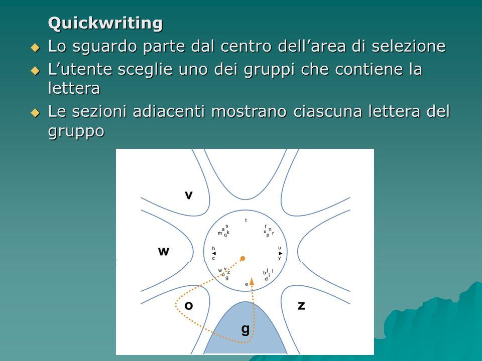 Quickwriting Lo sguardo parte dal centro dellarea di selezione Lo sguardo parte dal centro dellarea di selezione Lutente sceglie uno dei gruppi che co
