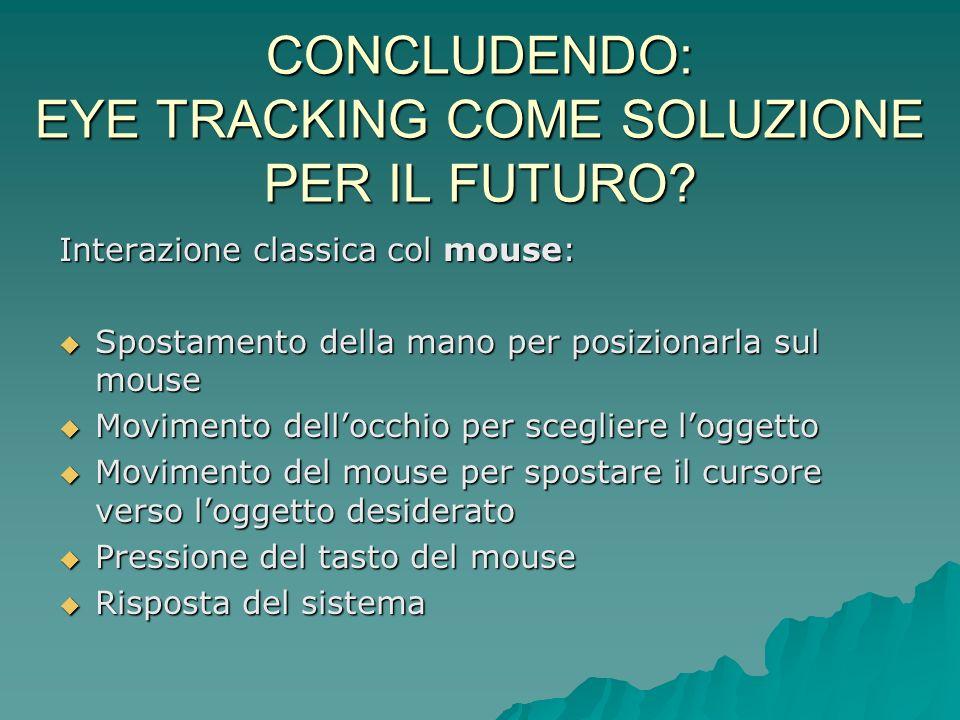 CONCLUDENDO: EYE TRACKING COME SOLUZIONE PER IL FUTURO? Interazione classica col mouse: Spostamento della mano per posizionarla sul mouse Spostamento