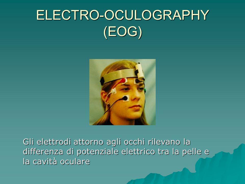 ELECTRO-OCULOGRAPHY (EOG) Gli elettrodi attorno agli occhi rilevano la differenza di potenziale elettrico tra la pelle e la cavità oculare