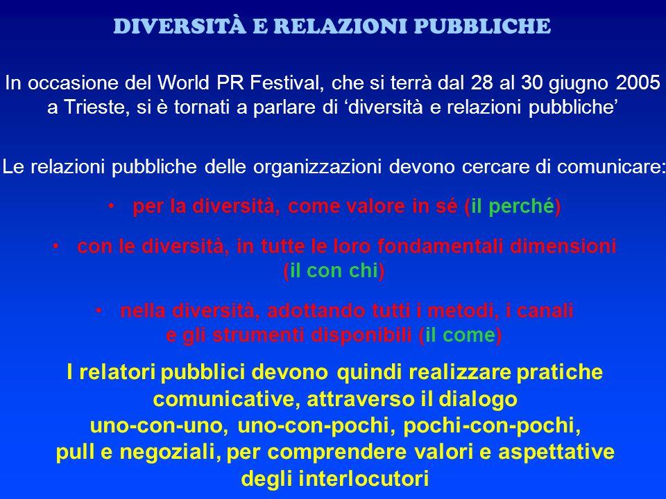 DIVERSITÀ E RELAZIONI PUBBLICHE In occasione del World PR Festival, che si terrà dal 28 al 30 giugno 2005 a Trieste, si è tornati a parlare di diversi