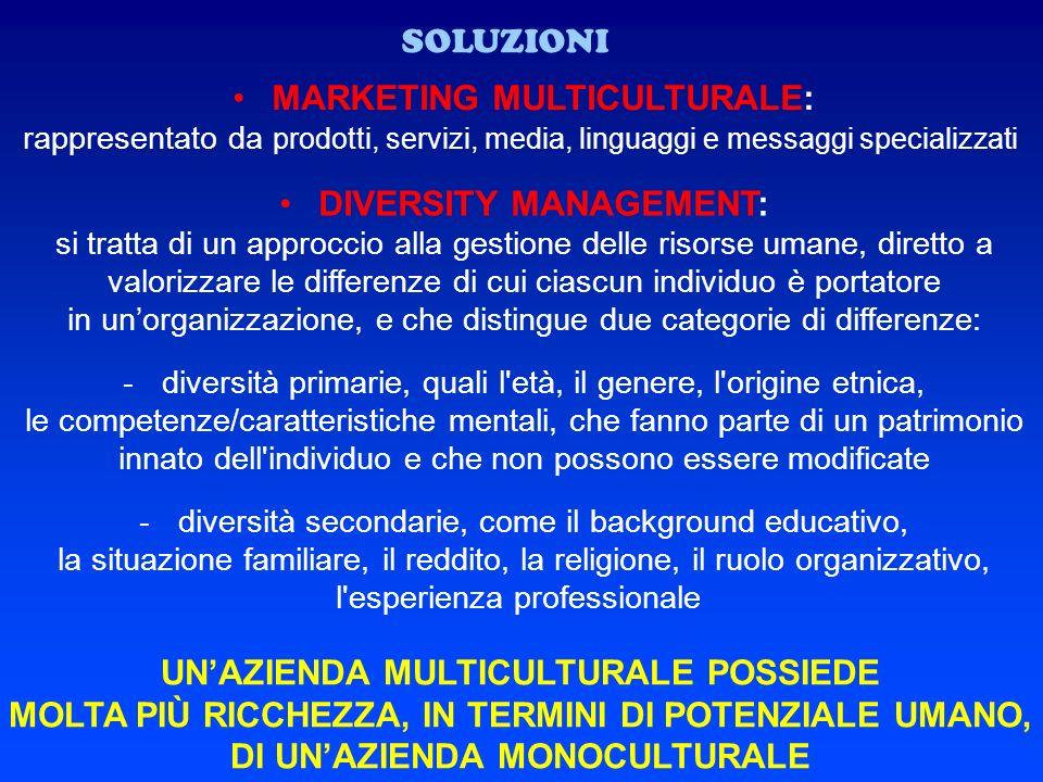 SOLUZIONI MARKETING MULTICULTURALE: rappresentato da prodotti, servizi, media, linguaggi e messaggi specializzati DIVERSITY MANAGEMENT: si tratta di u
