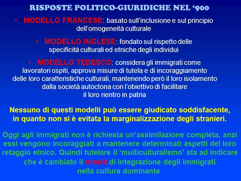 RISPOSTE POLITICO-GIURIDICHE NEL 900 MODELLO FRANCESE : basato sullinclusione e sul principio dellomogeneità culturale MODELLO INGLESE : fondato sul r