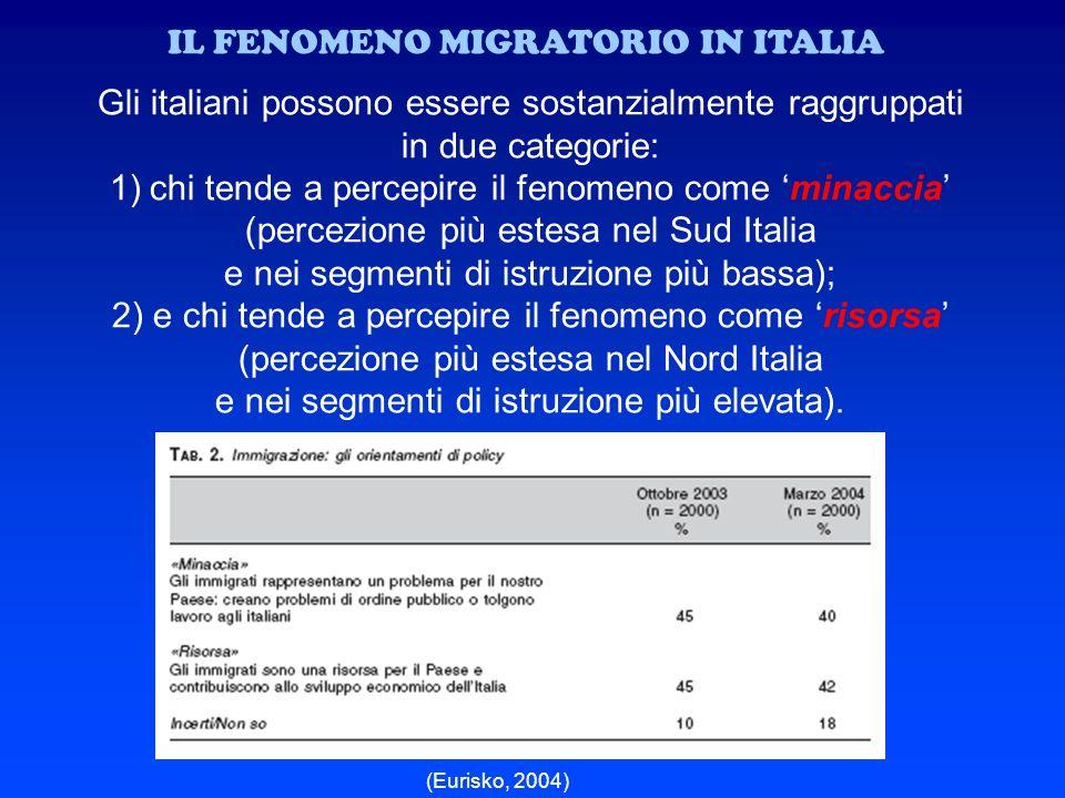 Gli italiani possono essere sostanzialmente raggruppati in due categorie: 1)chi tende a percepire il fenomeno come minaccia (percezione più estesa nel