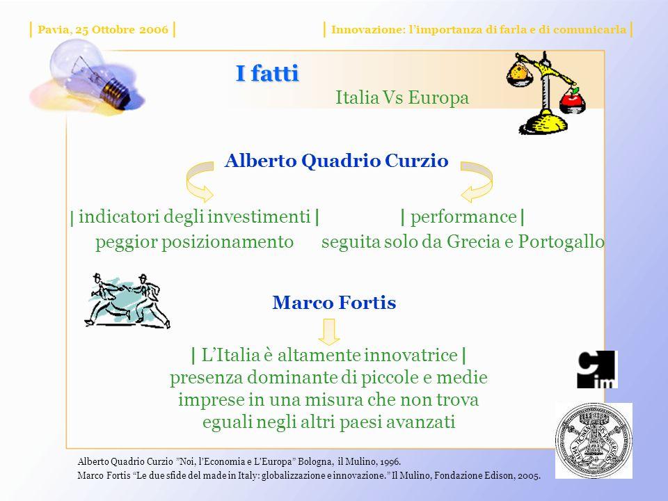 | Innovazione: limportanza di farla e di comunicarla || Pavia, 25 Ottobre 2006 | Ipotesi sulle linee strategiche di A.