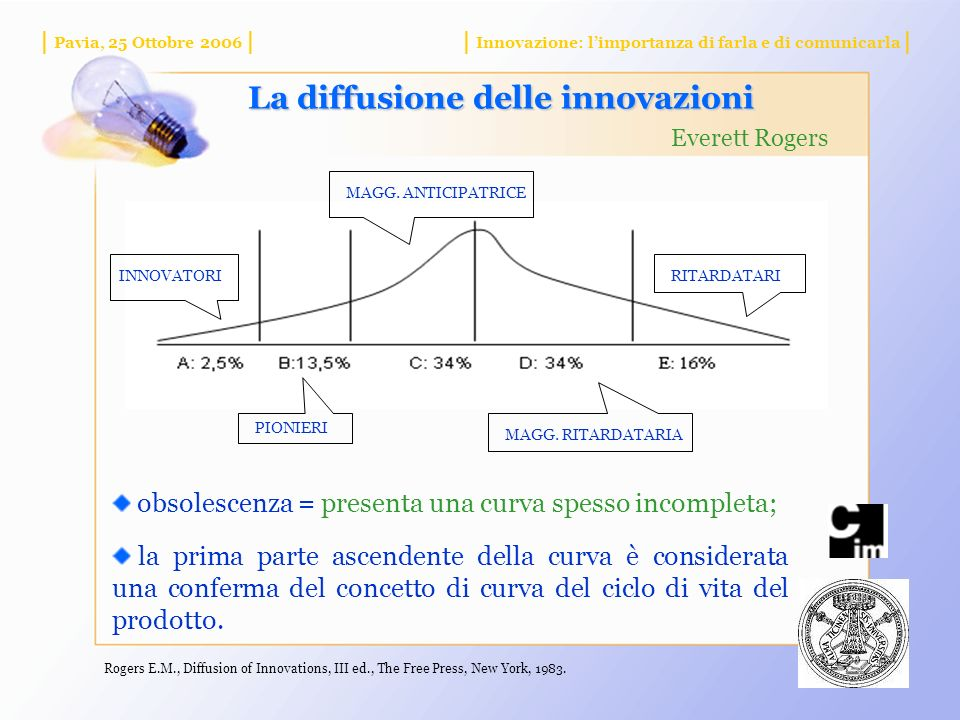 La diffusione delle innovazioni Everett Rogers Rogers E.M., Diffusion of Innovations, III ed., The Free Press, New York, 1983.