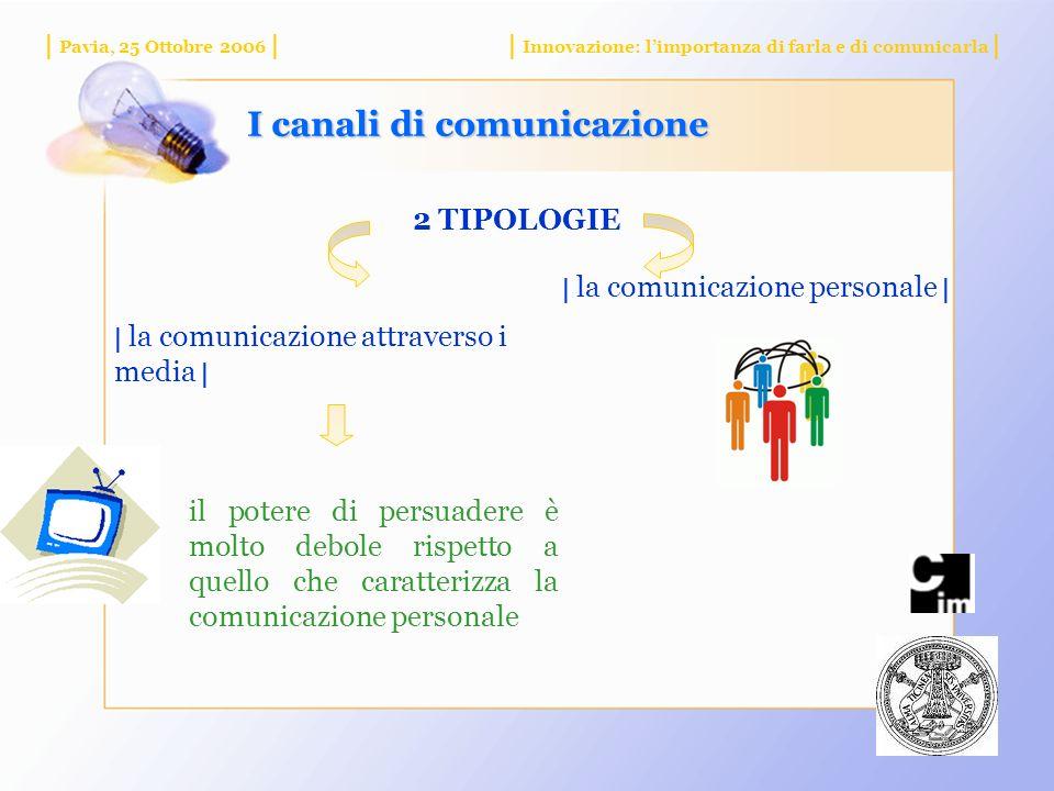 I canali di comunicazione | la comunicazione personale | | la comunicazione attraverso i media | 2 TIPOLOGIE il potere di persuadere è molto debole rispetto a quello che caratterizza la comunicazione personale | Pavia, 25 Ottobre 2006 || Innovazione: limportanza di farla e di comunicarla |