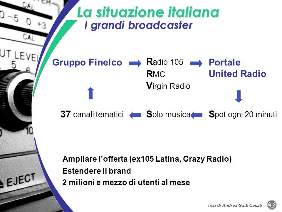 La situazione italiana Gruppo Finelco R adio 105 R MC V irgin Radio 37 canali tematici Portale United Radio Ampliare lofferta (ex105 Latina, Crazy Rad