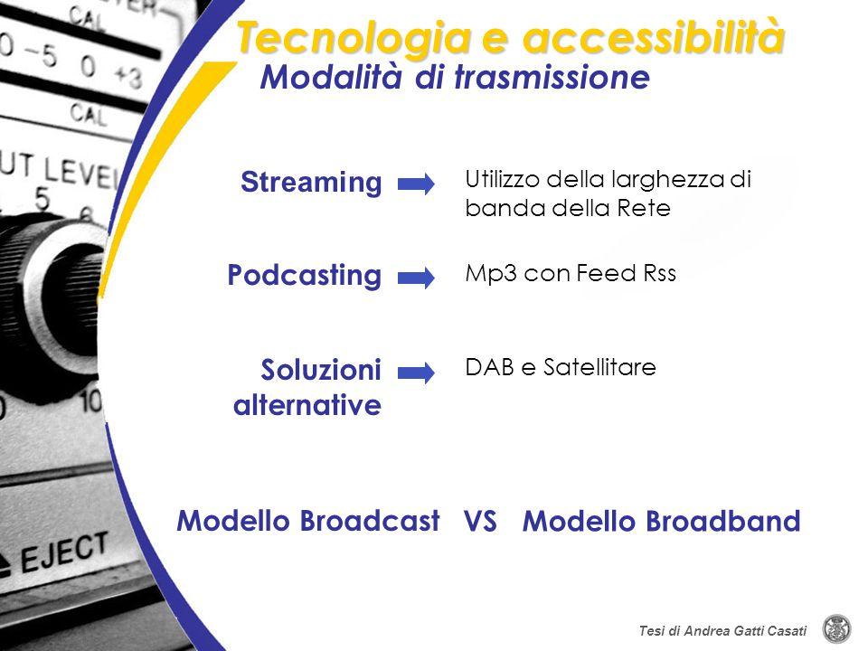 Tesi di Andrea Gatti Casati Modalità di trasmissione Tecnologia e accessibilità Streaming Podcasting Utilizzo della larghezza di banda della Rete Mp3