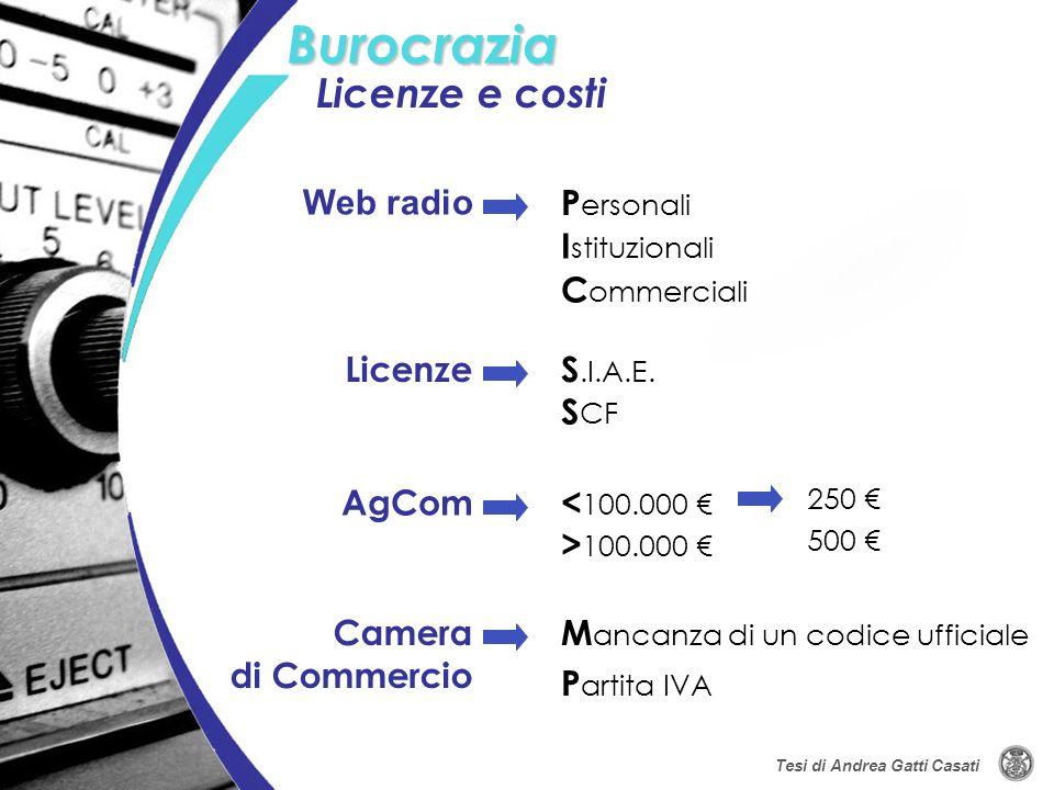 Licenze e costi Burocrazia Tesi di Andrea Gatti Casati Web radio LicenzeS.I.A.E. S CF AgCom< 100.000 > 100.000 250 500 Camera di Commercio M ancanza d