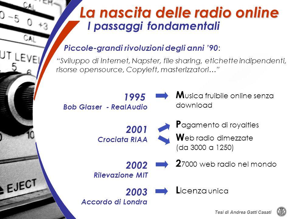 2001 Crociata RIAA 2002 Rilevazione MIT 1995 Bob Glaser - RealAudio M usica fruibile online senza download Sviluppo di Internet, Napster, file sharing