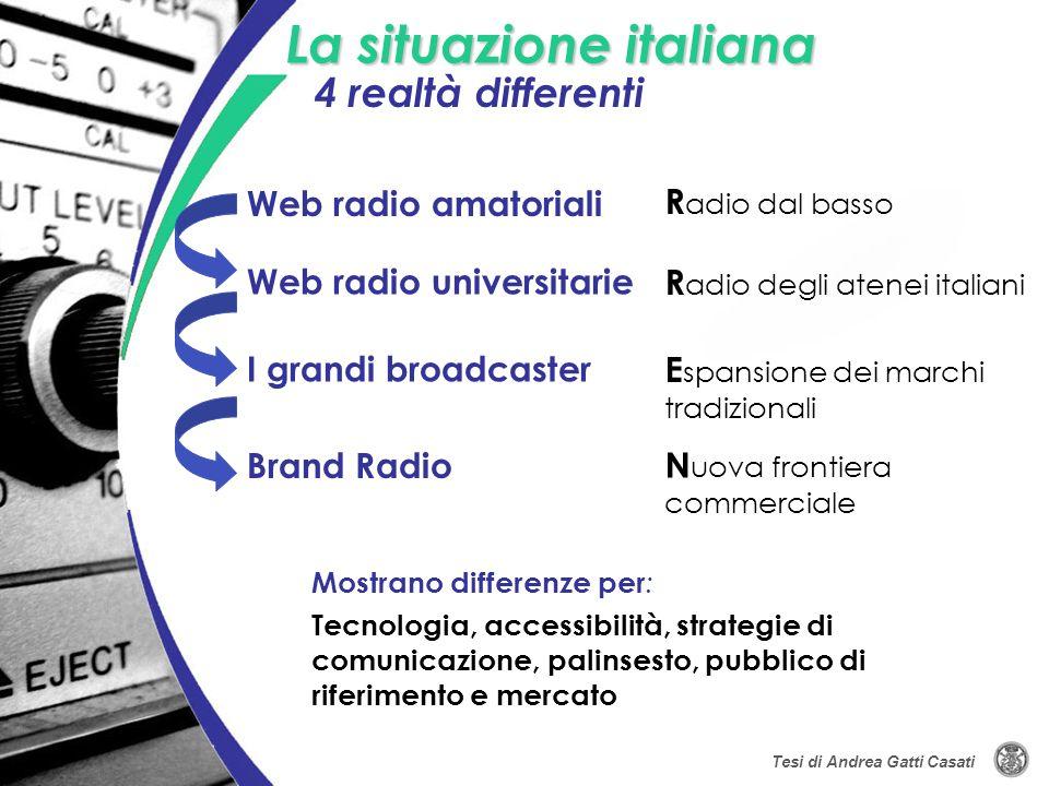 Web radio amatoriali Web radio universitarie Brand Radio I grandi broadcaster Tecnologia, accessibilità, strategie di comunicazione, palinsesto, pubbl