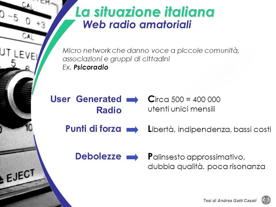 La situazione italiana Modello Board.TV Come promuovere una web radio Come fare per autosostenersi.