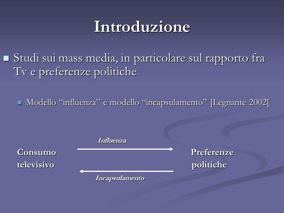 Introduzione Studi sui mass media, in particolare sul rapporto fra Tv e preferenze politiche Studi sui mass media, in particolare sul rapporto fra Tv