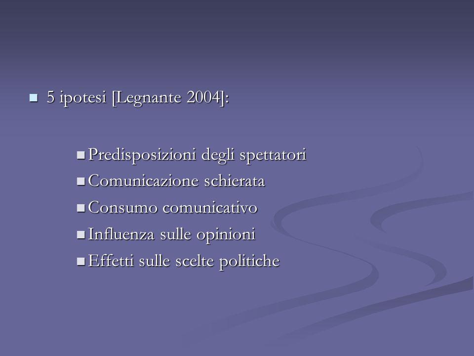 5 ipotesi [Legnante 2004]: 5 ipotesi [Legnante 2004]: Predisposizioni degli spettatori Predisposizioni degli spettatori Comunicazione schierata Comuni