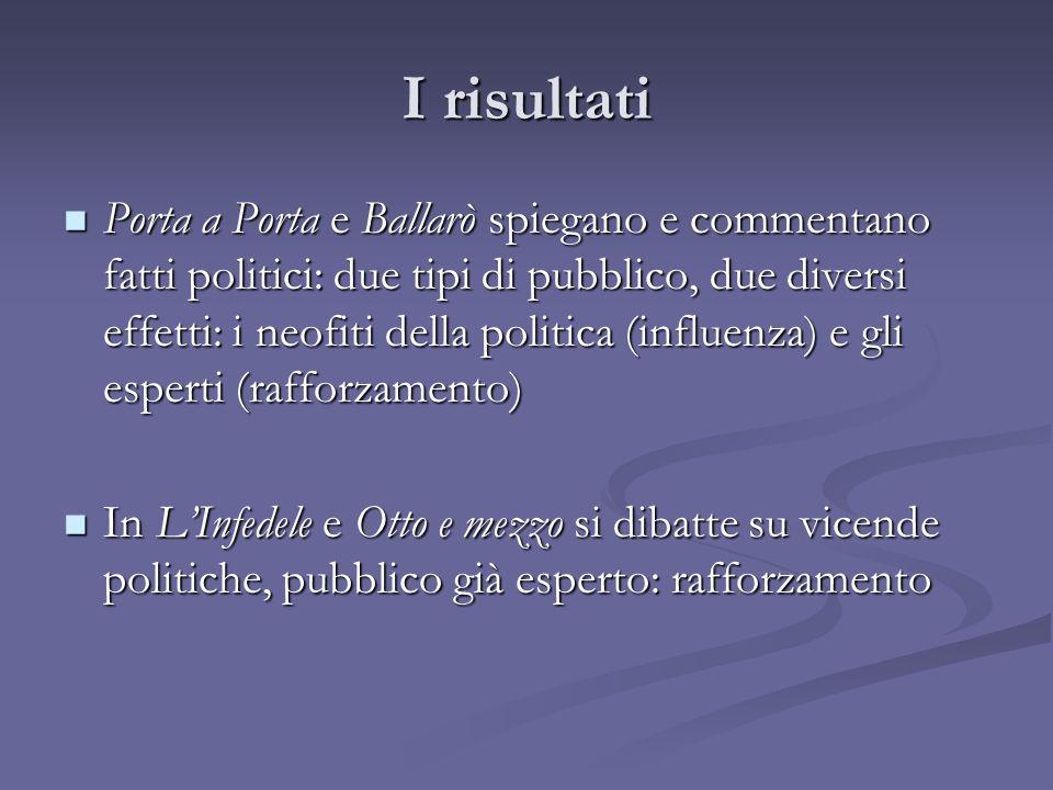 I risultati Porta a Porta e Ballarò spiegano e commentano fatti politici: due tipi di pubblico, due diversi effetti: i neofiti della politica (influen