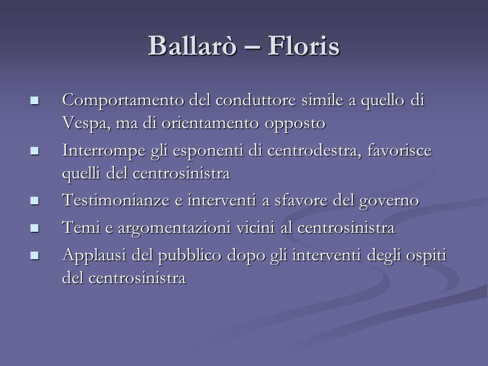 Ballarò – Floris Comportamento del conduttore simile a quello di Vespa, ma di orientamento opposto Comportamento del conduttore simile a quello di Ves