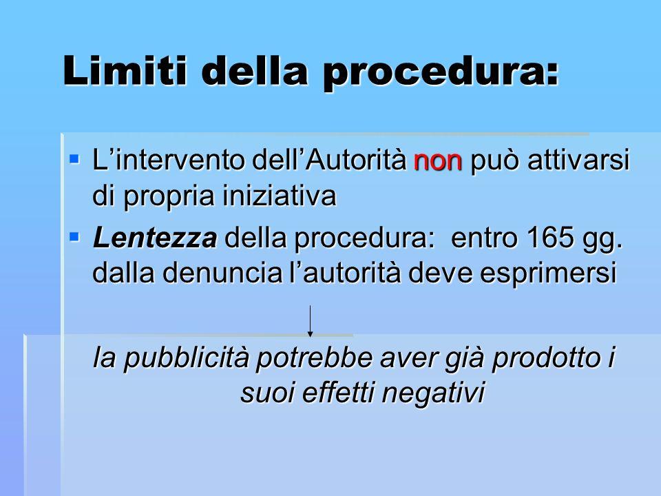Limiti della procedura: Lintervento dellAutorità non può attivarsi di propria iniziativa Lintervento dellAutorità non può attivarsi di propria iniziativa Lentezza della procedura: entro 165 gg.