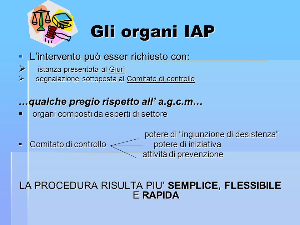 Gli organi IAP Lintervento può esser richiesto con: Lintervento può esser richiesto con: istanza presentata al Giurì istanza presentata al Giurì segna