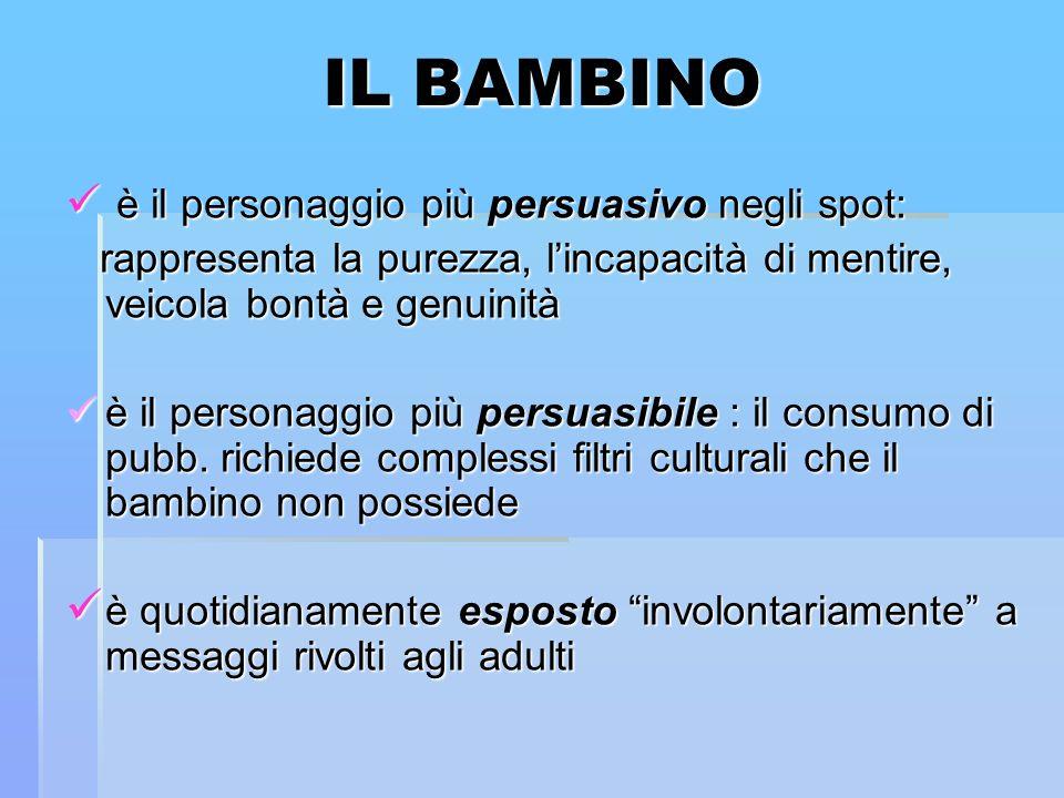 IL BAMBINO è il personaggio più persuasivo negli spot: è il personaggio più persuasivo negli spot: rappresenta la purezza, lincapacità di mentire, veicola bontà e genuinità rappresenta la purezza, lincapacità di mentire, veicola bontà e genuinità è il personaggio più persuasibile : il consumo di pubb.