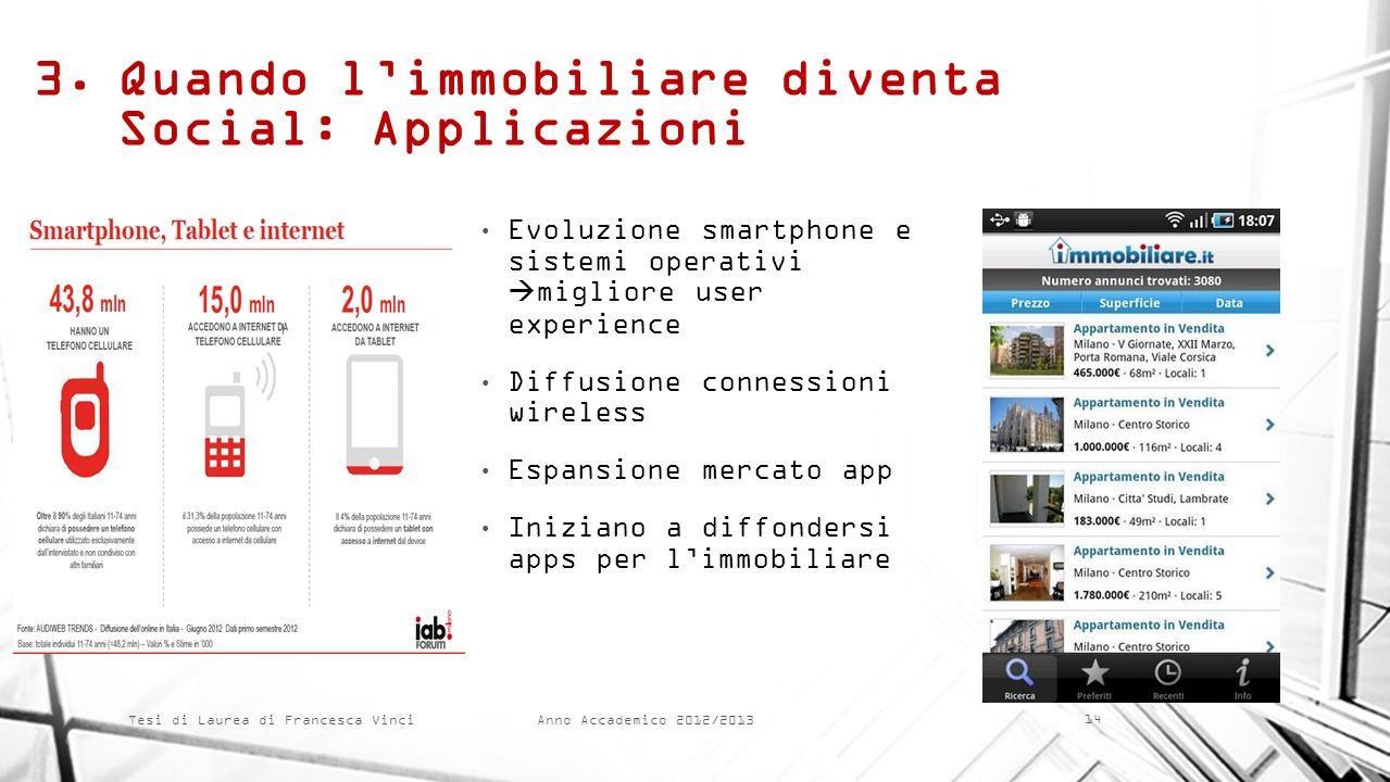 Anno Accademico 2012/2013 Tesi di Laurea di Francesca Vinci 3.Quando limmobiliare diventa Social: Applicazioni Evoluzione smartphone e sistemi operati