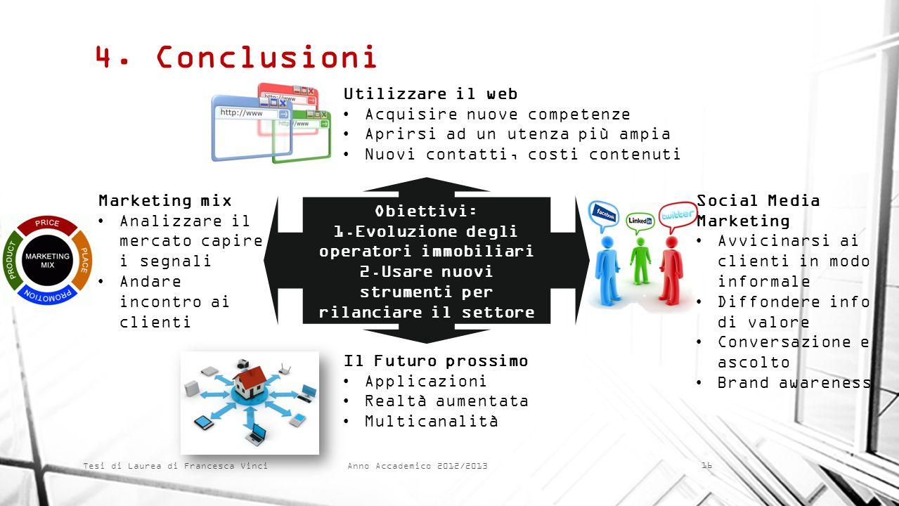 Anno Accademico 2012/2013 Tesi di Laurea di Francesca Vinci Obiettivi: 1.Evoluzione degli operatori immobiliari 2.Usare nuovi strumenti per rilanciare