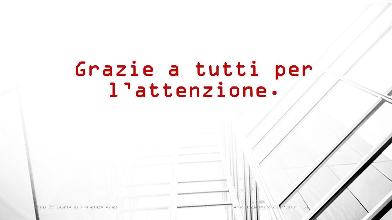 Anno Accademico 2012/2013Tesi di Laurea di Francesca Vinci Grazie a tutti per lattenzione. 17