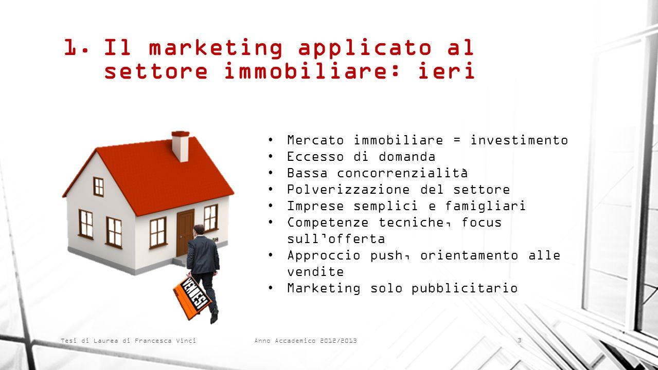 Anno Accademico 2012/2013 Tesi di Laurea di Francesca Vinci 1.Il marketing applicato al settore immobiliare: ieri Mercato immobiliare = investimento E