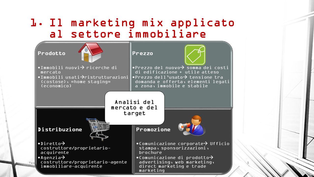 Anno Accademico 2012/2013 Tesi di Laurea di Francesca Vinci 1.Il marketing mix applicato al settore immobiliare Prodotto Immobili nuovi ricerche di me