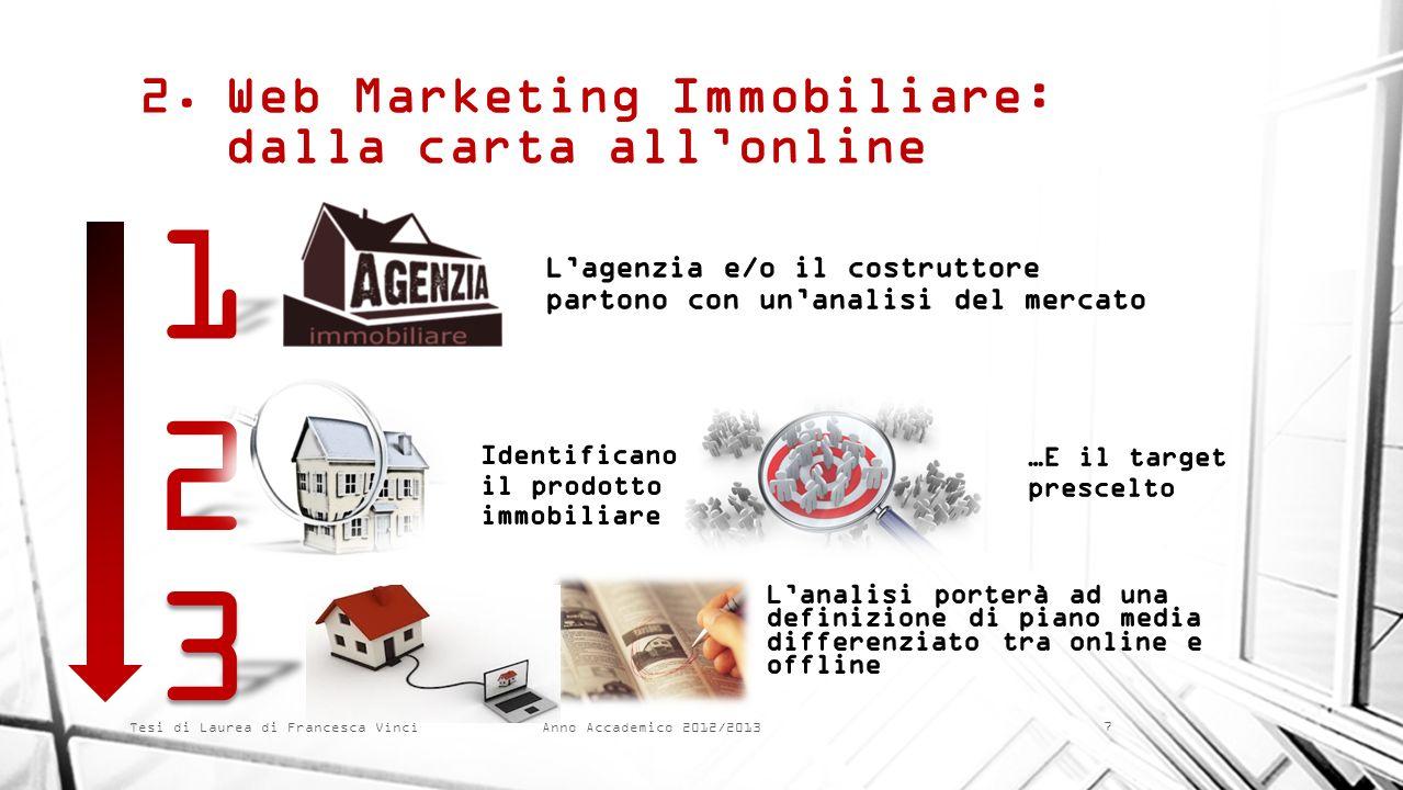 Anno Accademico 2012/2013 Tesi di Laurea di Francesca Vinci 2.Web Marketing Immobiliare: dalla carta allonline 1 33 2 7