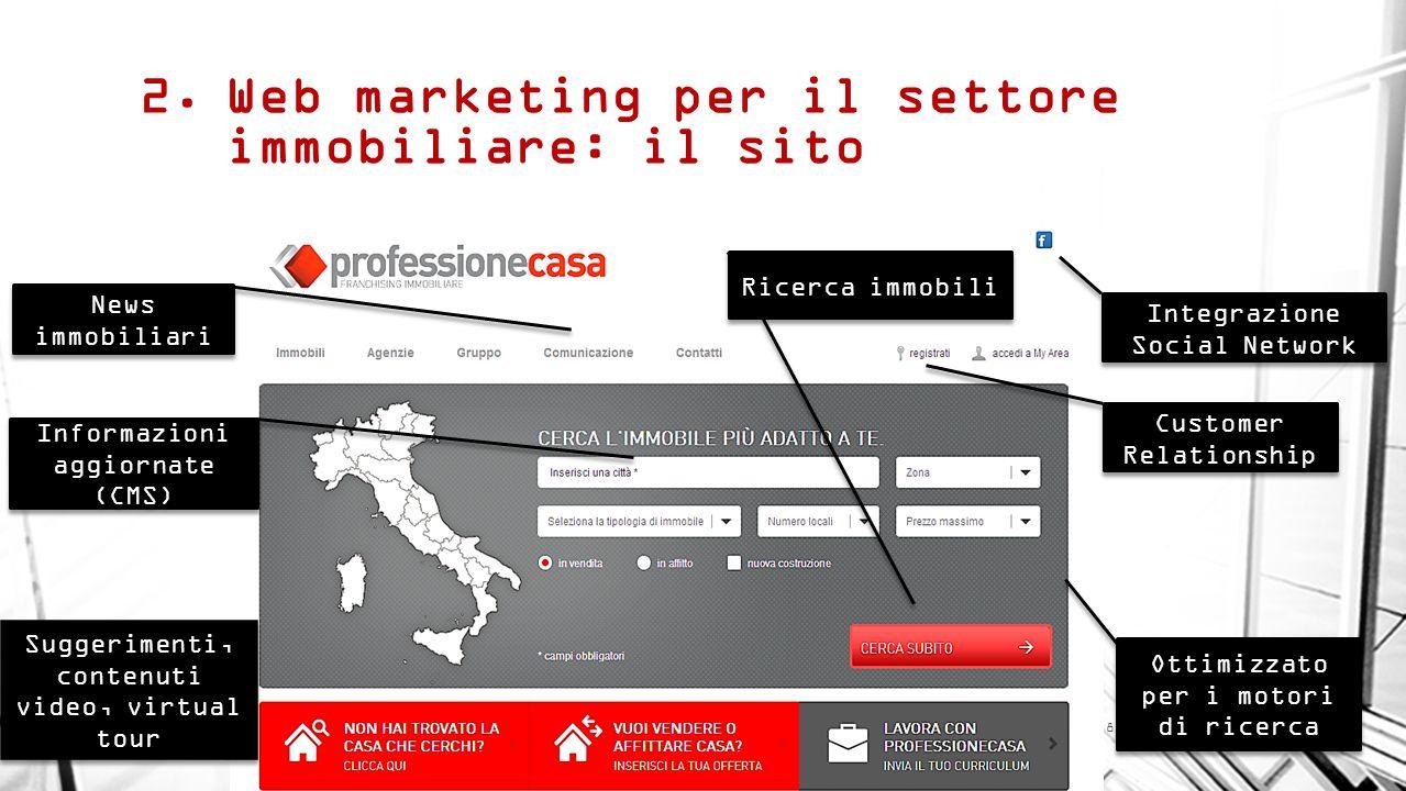 Anno Accademico 2012/2013 Tesi di Laurea di Francesca Vinci 2.Web marketing per il settore immobiliare: il sito Ricerca immobili News immobiliari Info