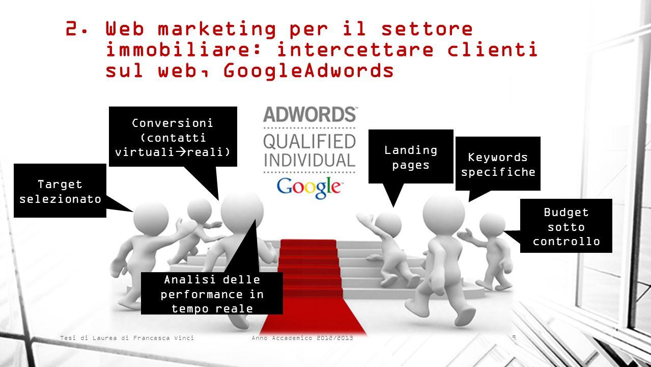 Anno Accademico 2012/2013 Tesi di Laurea di Francesca Vinci 2.Web marketing per il settore immobiliare: intercettare clienti sul web, GoogleAdwords Ke