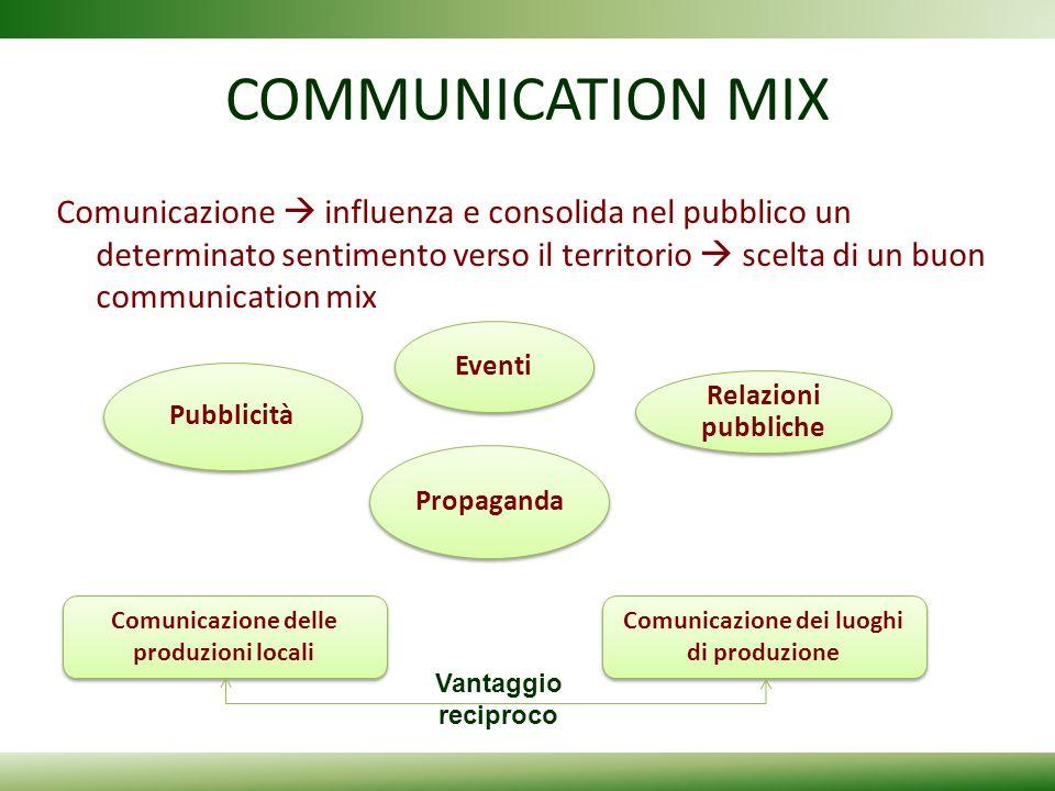 COMMUNICATION MIX Comunicazione influenza e consolida nel pubblico un determinato sentimento verso il territorio scelta di un buon communication mix P
