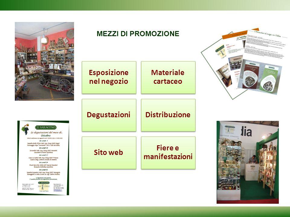 Esposizione nel negozio Materiale cartaceo DegustazioniDistribuzione Sito web Fiere e manifestazioni MEZZI DI PROMOZIONE