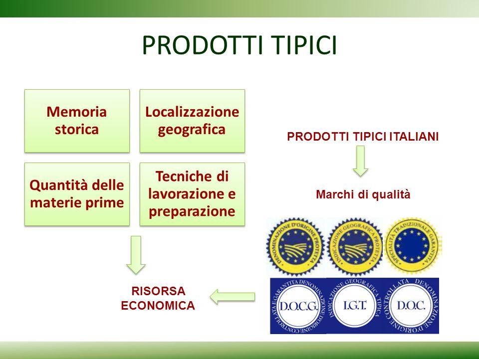 PRODOTTI TIPICI Memoria storica Localizzazione geografica Quantità delle materie prime Tecniche di lavorazione e preparazione PRODOTTI TIPICI ITALIANI