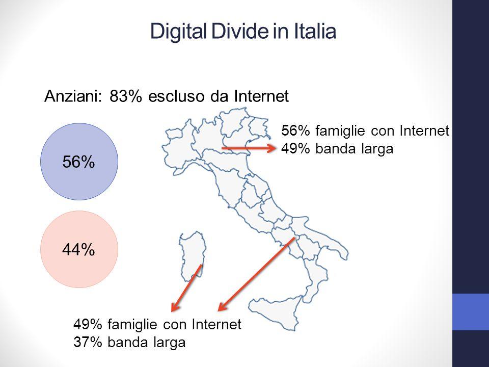 Anziani: 83% escluso da Internet Digital Divide in Italia 56% 44% 56% famiglie con Internet 49% banda larga 49% famiglie con Internet 37% banda larga