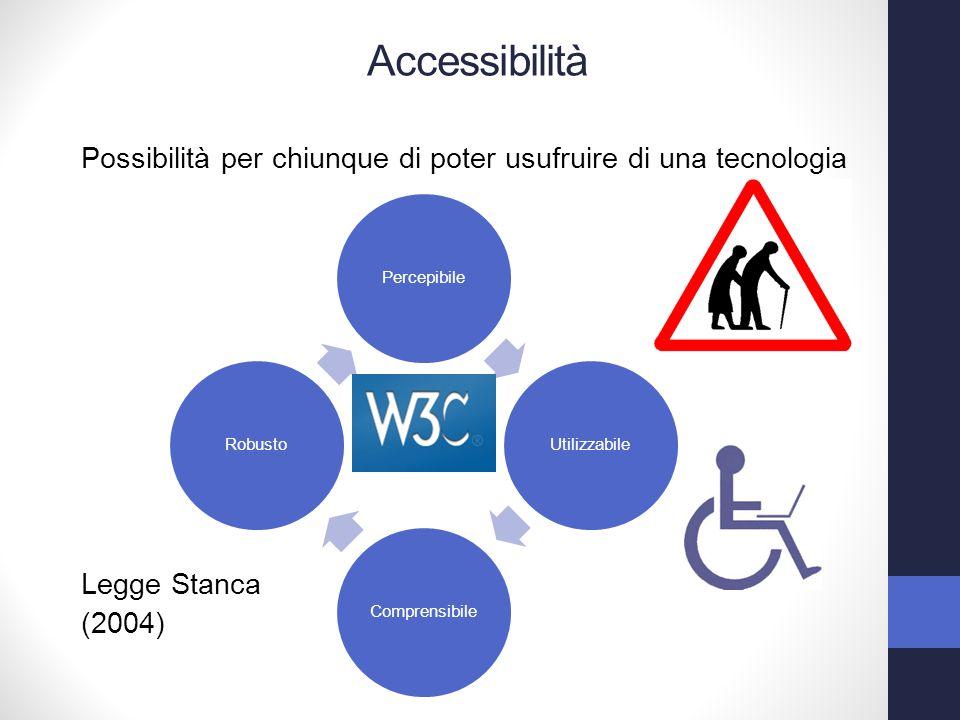 PercepibileUtilizzabileComprensibileRobusto Possibilità per chiunque di poter usufruire di una tecnologia Legge Stanca (2004) Accessibilità