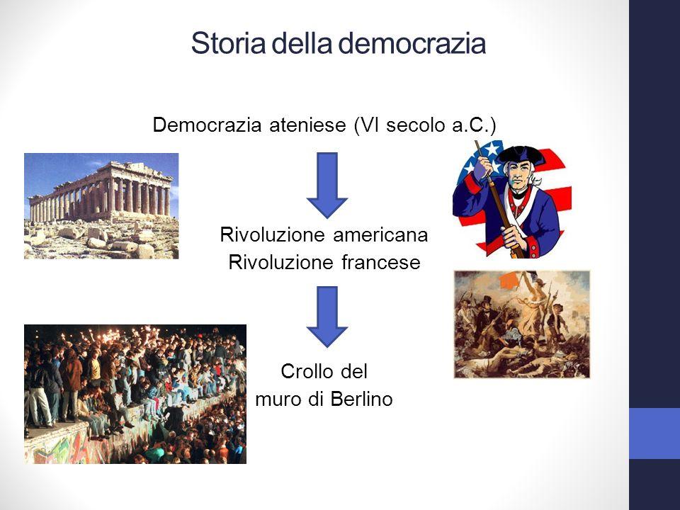 Storia della democrazia Democrazia ateniese (VI secolo a.C.) Rivoluzione americana Rivoluzione francese Crollo del muro di Berlino