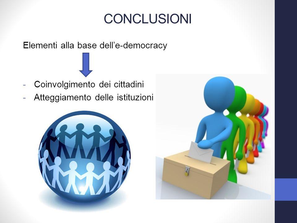Elementi alla base delle-democracy -Coinvolgimento dei cittadini -Atteggiamento delle istituzioni CONCLUSIONI