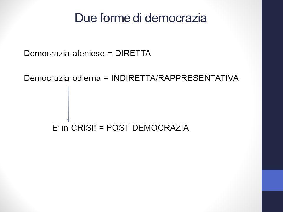 Democrazia ateniese = DIRETTA Democrazia odierna = INDIRETTA/RAPPRESENTATIVA E in CRISI! = POST DEMOCRAZIA Due forme di democrazia