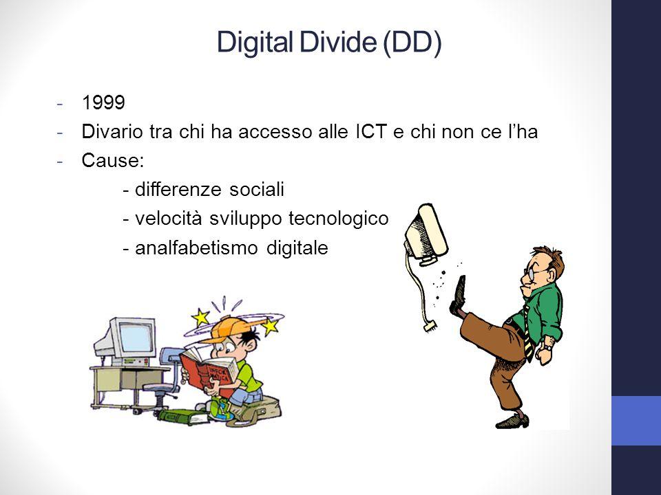 -1999 -Divario tra chi ha accesso alle ICT e chi non ce lha -Cause: - differenze sociali - velocità sviluppo tecnologico - analfabetismo digitale Digital Divide (DD)