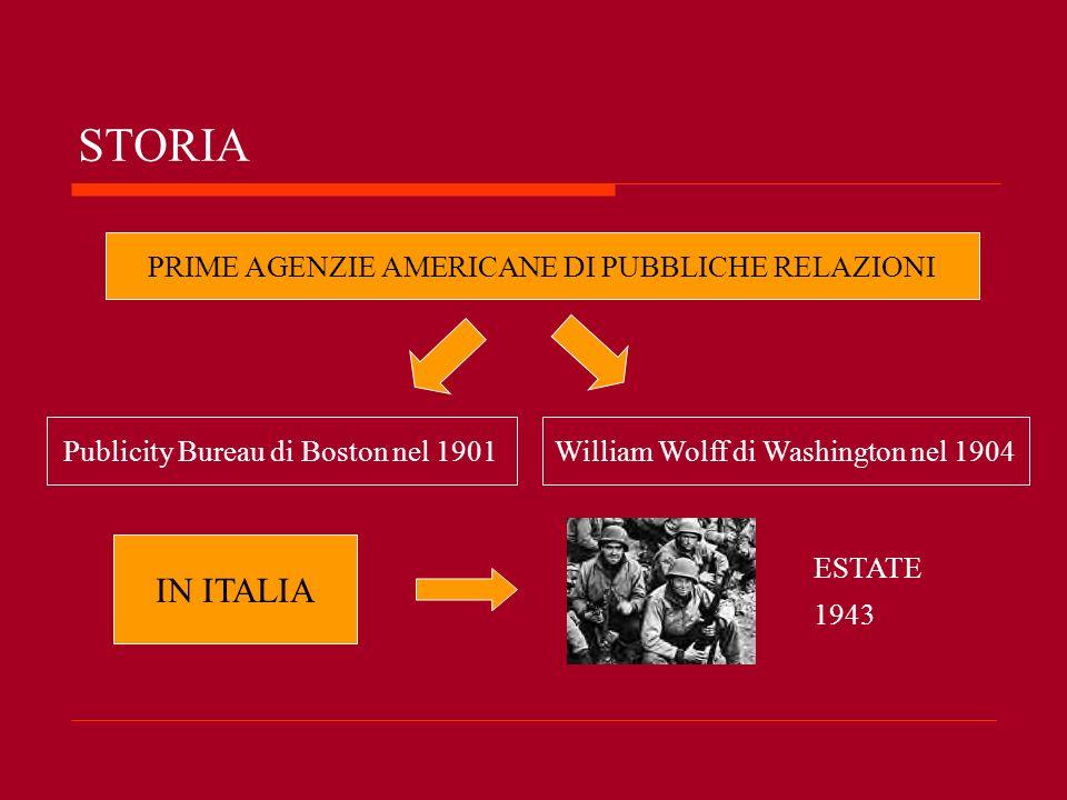 STORIA PRIME AGENZIE AMERICANE DI PUBBLICHE RELAZIONI Publicity Bureau di Boston nel 1901William Wolff di Washington nel 1904 IN ITALIA ESTATE 1943