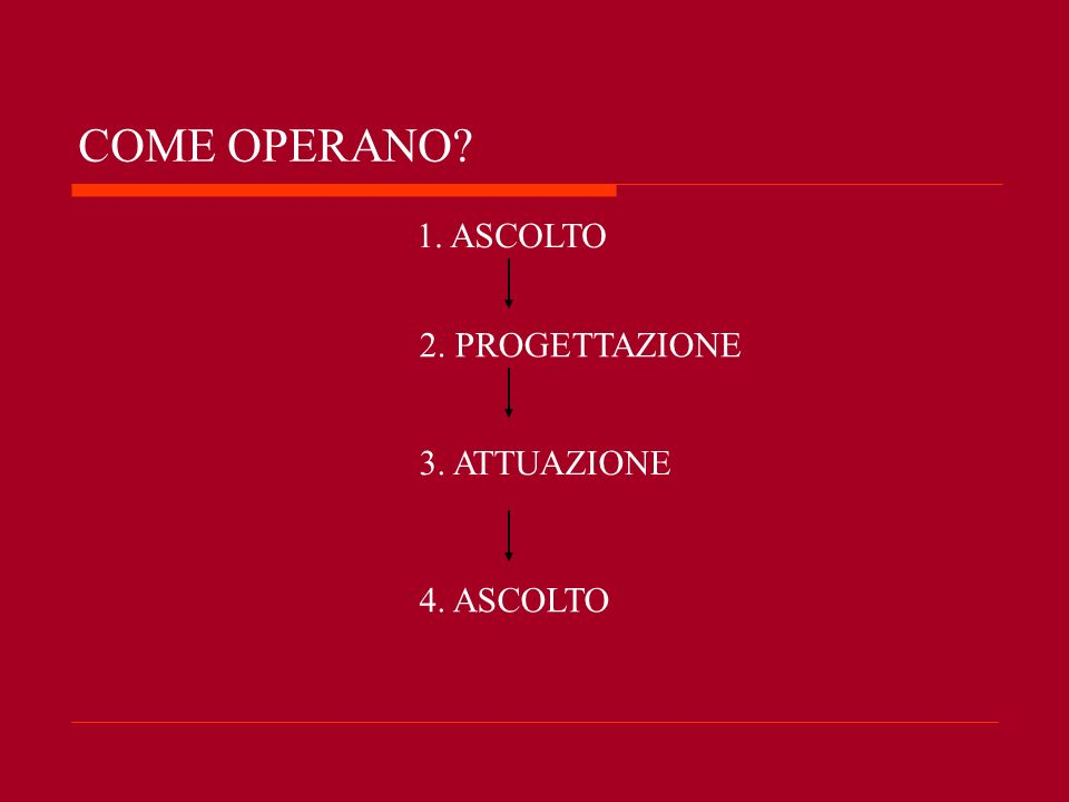COME OPERANO? 1. ASCOLTO 2. PROGETTAZIONE 3. ATTUAZIONE 4. ASCOLTO