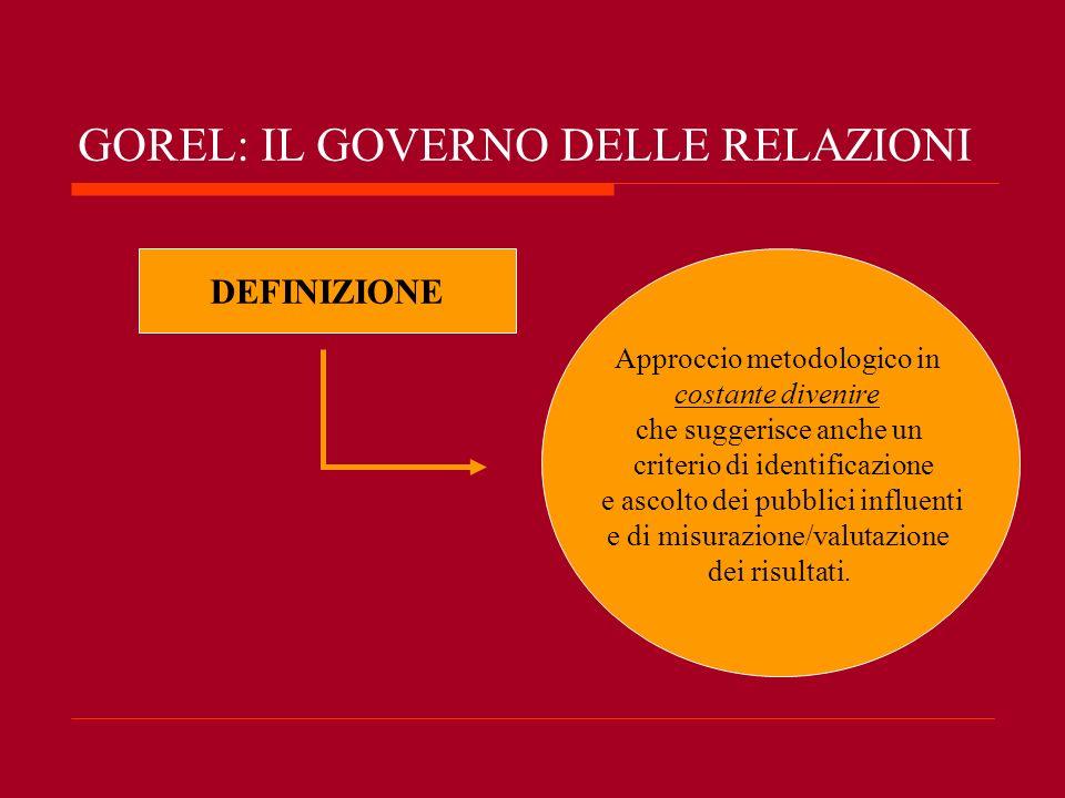 GOREL: IL GOVERNO DELLE RELAZIONI DEFINIZIONE Approccio metodologico in costante divenire che suggerisce anche un criterio di identificazione e ascolt
