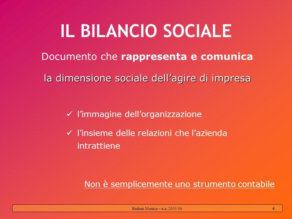 Berlani Monica – a.a. 2005/06 5 Esigenza imprese Mostrare limpegno assunto a favore della collettività. Strumenti utilizzati: » Bilancio sociale » Bil
