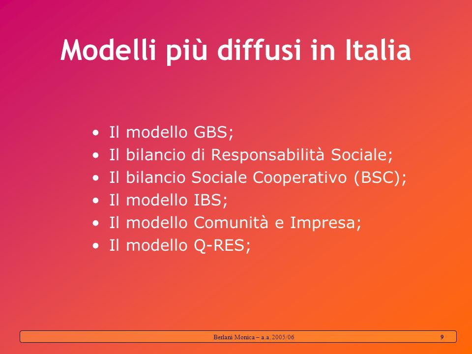 Berlani Monica – a.a. 2005/06 8 Bilancio Sociale COMPORTAMENTO VOLONTARIO non esiste un unico standard di riferimento sono stati realizzati diversi mo