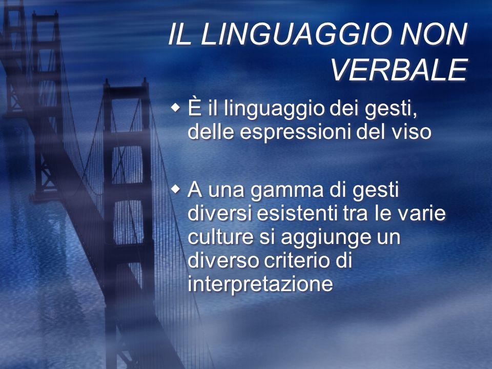 IL LINGUAGGIO NON VERBALE È il linguaggio dei gesti, delle espressioni del viso A una gamma di gesti diversi esistenti tra le varie culture si aggiung