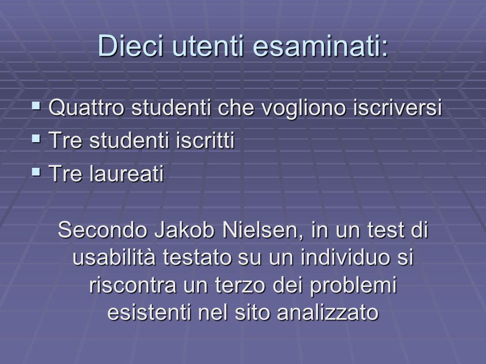 Dieci utenti esaminati: Quattro studenti che vogliono iscriversi Quattro studenti che vogliono iscriversi Tre studenti iscritti Tre studenti iscritti