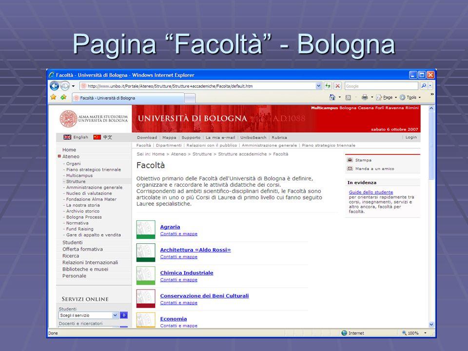 Pagina Facoltà - Bologna