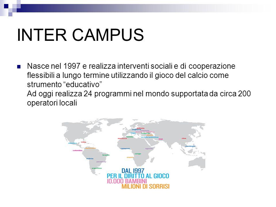 INTER CAMPUS Nasce nel 1997 e realizza interventi sociali e di cooperazione flessibili a lungo termine utilizzando il gioco del calcio come strumento
