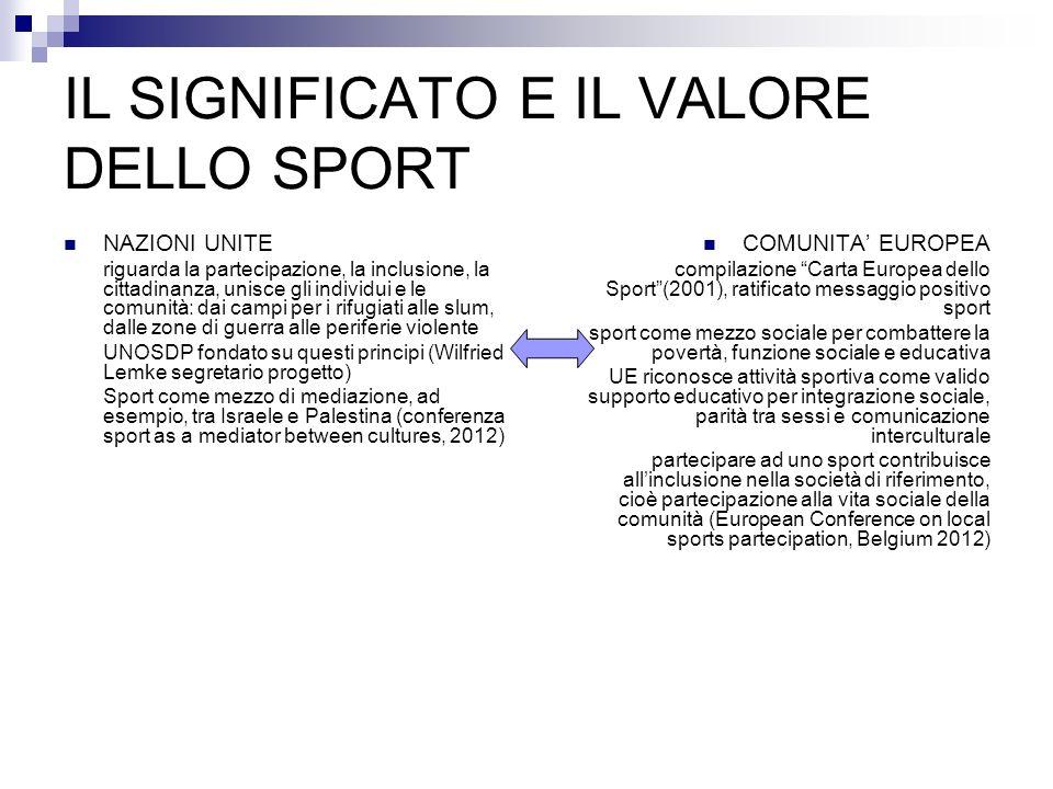 UISP Unione italiana sport per tutti è unassociazione alla quale sono affiliate 17500 società sportive e 1000 circoli.